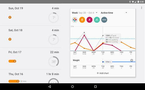 Interfaz Google Fit